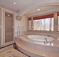 What is the Sunnah Method of taking a Bath